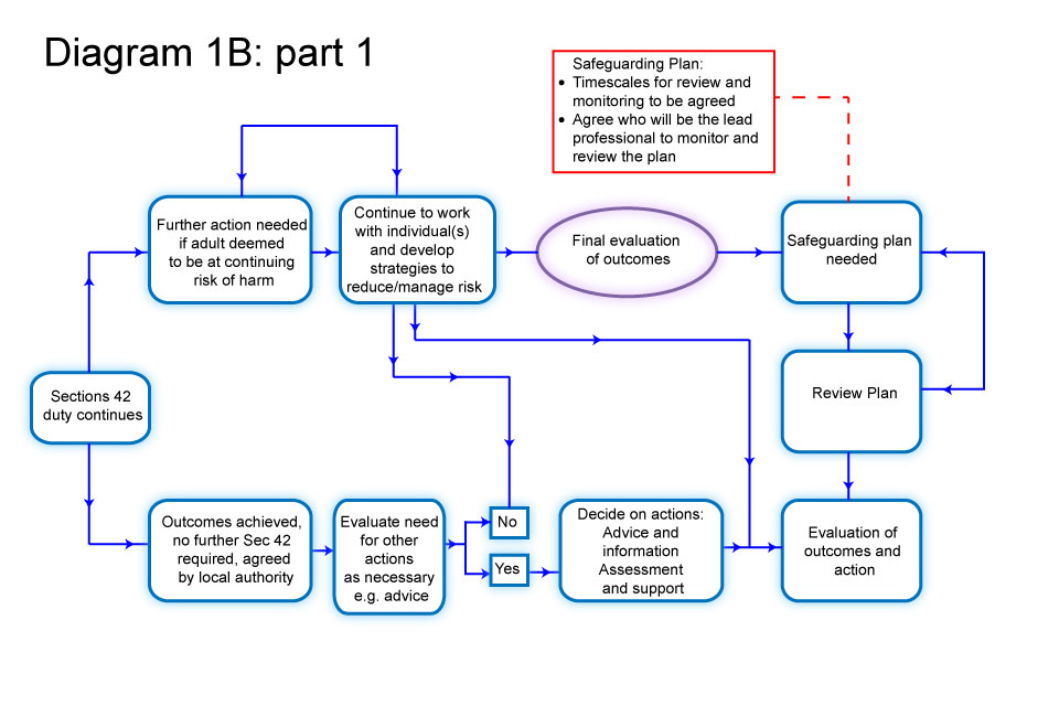 Diagram-1B-part-1